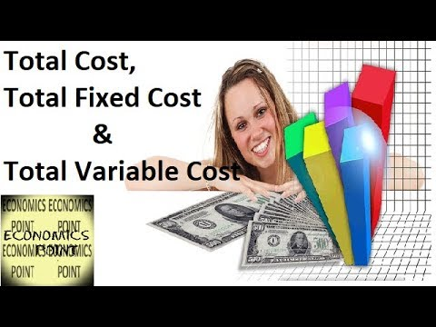 V-22, Total Cost   Total Variable Cost   Total Fixed Cost