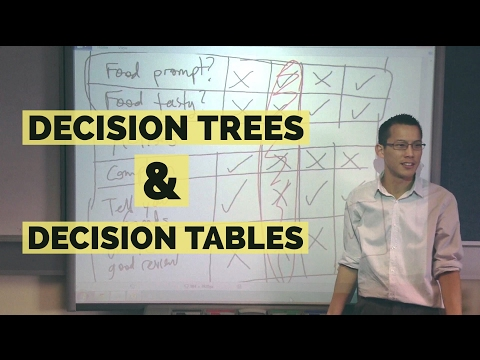 Decision Trees & Decision Tables