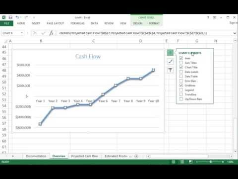 418 Adding Data Markers in Line Chart in Excel - CIS 101
