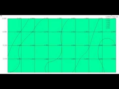 Develop Contour Lines