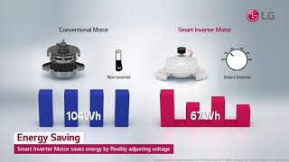Global Sapience Smart Inverter 2017 Video 01 Energy Saving