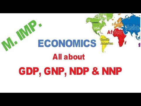 What is GDP,GNP,NNP and NDP ABM CAIIB