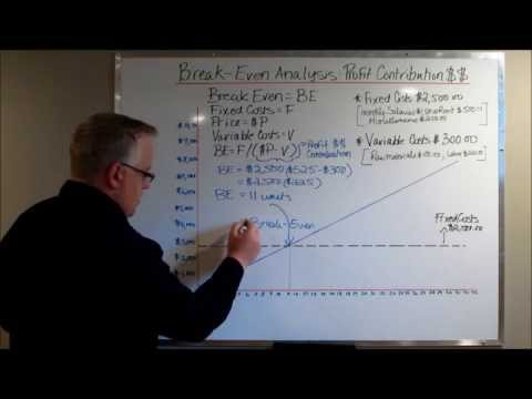 Break-Even Analysis and Profit Contribution Calculation