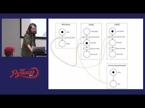 Alec Deason - Small Potatoes: Microsimulation With Vivarium (PyTexas 2017)