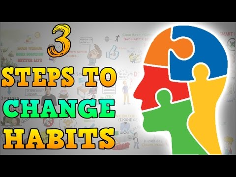 21 DAYS FORMULA TO CHANGE ANY BAD HABIT | The Miracle Morning (part 2) | Motivational Video in Hindi