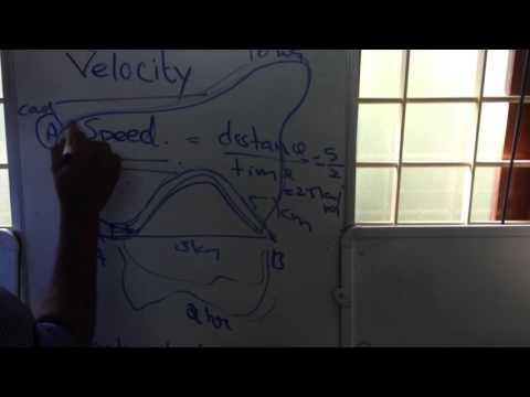 Explain Speed , Velocity & acceleration Basic Physics