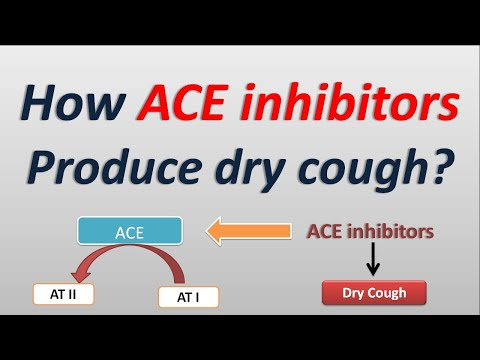 How ACE inhibitors produce dry cough