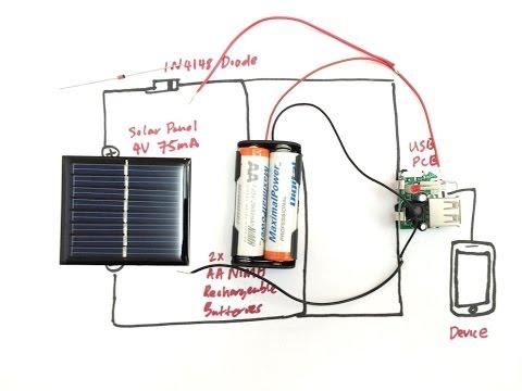 Green Lab : DIY solar usb charger