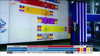 General Election 2015 Realtime Data Visualisation Screen, Sky News