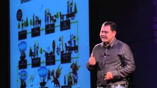 Disrupt University - bringing Silicon Valley to Thailand: Krating Poonpol at TEDxChiangMai 2013