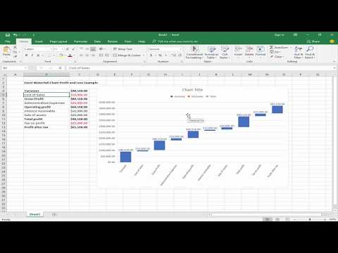 How to Create waterfall Chart in Microsoft Excel 2018