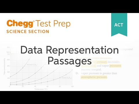 ACT Science: Data Representation Passages - Chegg Test Prep
