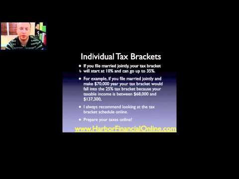 Individual Tax Brackets for 2012, 2013