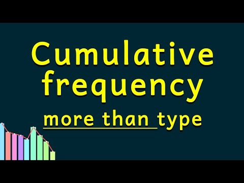 Statistics | Cumulative Frequency Distribution | More Than Type Ogive | Grade X Class 10 Maths