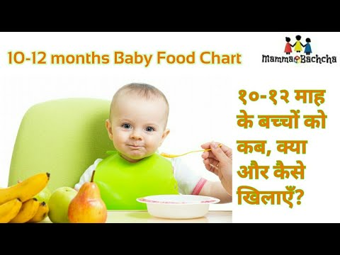 10-12 months baby food chart  10-12 months baby Diet Chart
