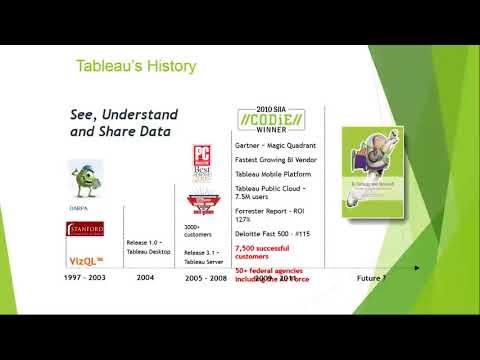 Tableau Training for Beginners|Tableau Videos|Tableau Training|Tableau Tutorial