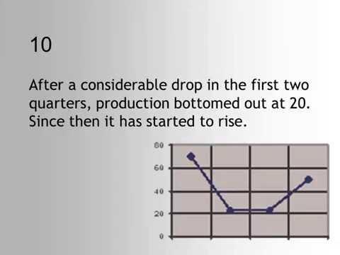 Describing Graphs in IELTS Writing Task 1