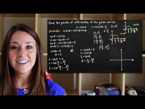 Points of intersection of two polar curves (KristaKingMath)