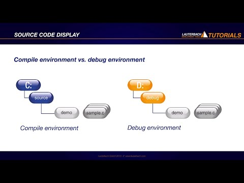 Displaying the  source code