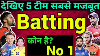 IPL 2019: Top 5 teams With strongest Batting lineup, Must watch