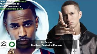 Top 50 Songs Of The Week - February 25, 2017 (Billboard Hot 100)
