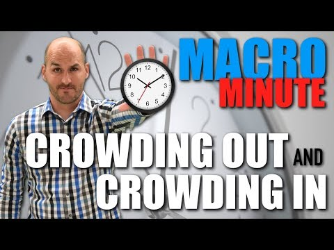 Macro Minute -- Crowding Out and Crowding In