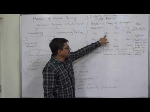 Game Theory Basics - 1