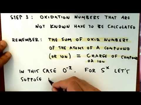 Calculate the oxidation numbers of the elements in SO4-2