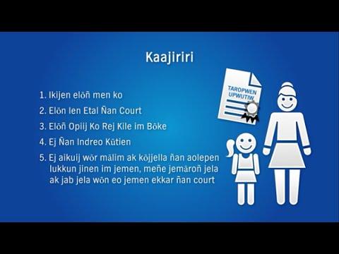 Adoption Marshallese