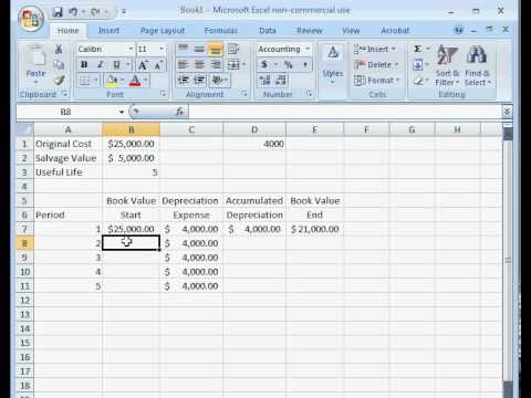 How to Calculate Straight Line Depreciation in Excel