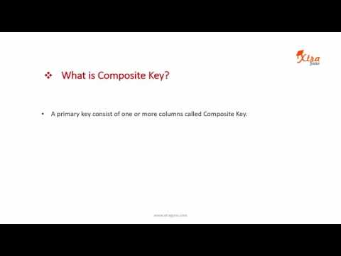 12   PPT   Composite key