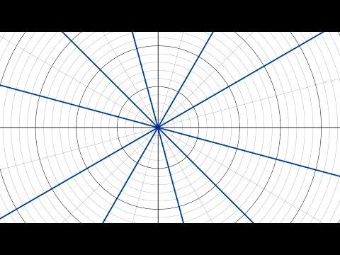 Polar Coordinates: Example 5: Straight Lines