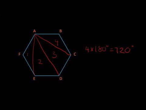 How to find the sum of the interior angles of a polygon