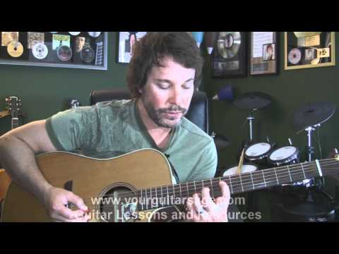 Guitar Dexterity Exercises - Right and Left Hand - Speed Strength