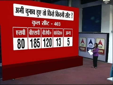 ABP News-Nielsen poll: BSP to win 185 seats if UP polls are held today