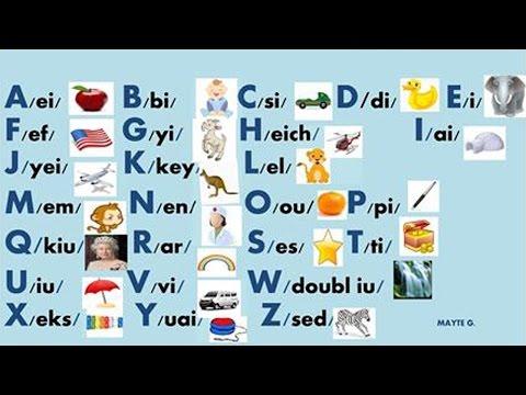 English Alphabet Pronunciation - Alphabet (ABC) Pronunciation