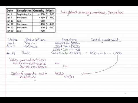 Inventory costing - Weighted Average, Perpetual