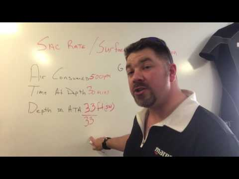 How Much PSI Do You Breathe Per Minute? SAC RATE Explained