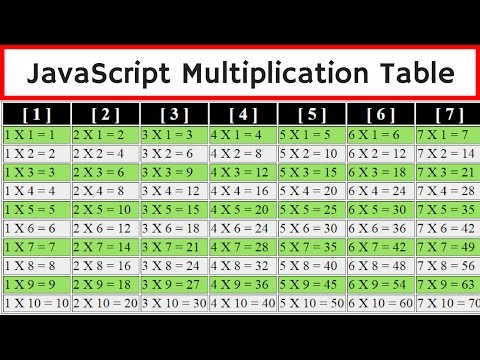 JavaScript - How To Create Multiplication Table Using Javascript, HTML, CSS [ with source code ]