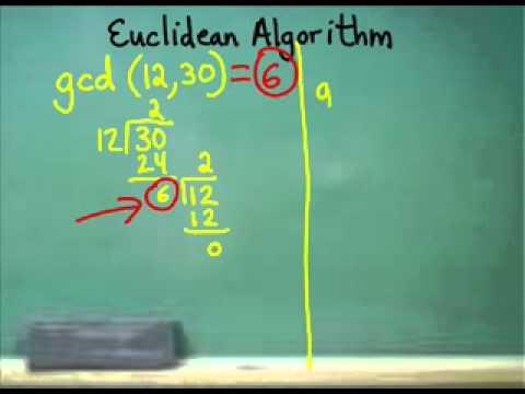 The Euclidean Algorithm (GCD or GCF)