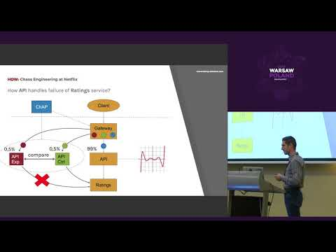 Instrumenting mayhem: functional chaos engineering - Szymon Mentel - ElixirConf EU 2018