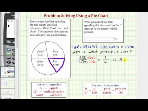 Ex:  Find the a Percent of a Total Using  an Amount in Pie Chart