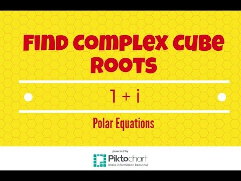 Find The Complex Cube Roots of 1 + i