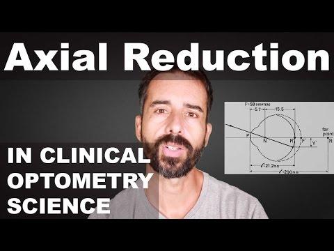 Jake Steiner: Adult Reduction In Eyeball Axial Length - Emmetropization Mechanism?