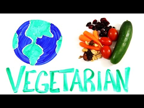 What If The World Went Vegetarian?