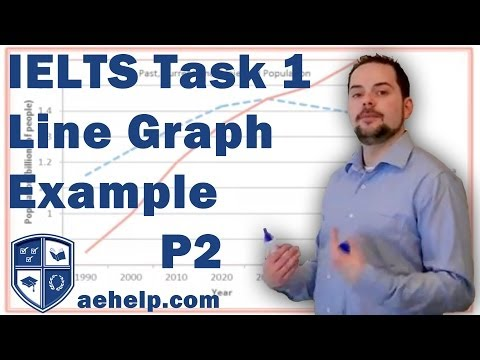 IELTS task 1 writing line graph example with structure part 2 of 2