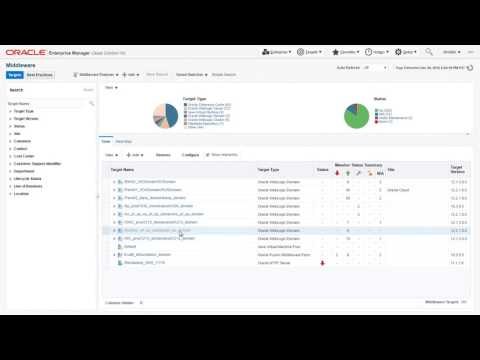 Enterprise Manager:  Discover, Monitor and Administer WebLogic Domains from a Single Pane of Glass