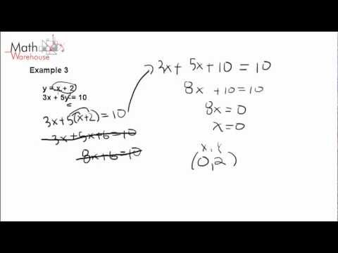 1.3  Substitution to Solve Systems of Linear Equations (Lines)