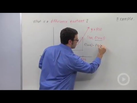 Computing Difference Quotients