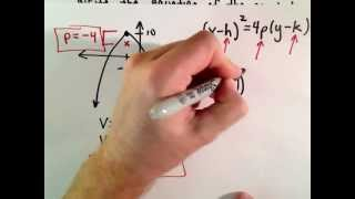 Conic Sections Parabola Shifted Find Equation Given Vertex And Focus